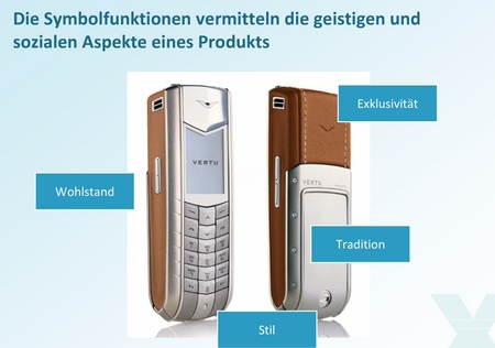 Handy Symbolfunktion