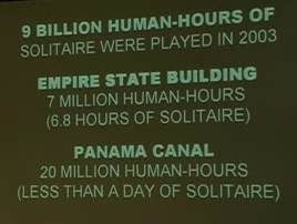 human hours of solitaire
