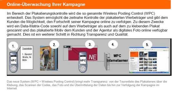 wireless posting controll